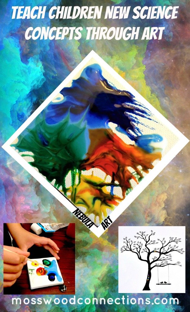 Explore Nebulae Through Art Teach Children New Science Concepts #art #science #nebulae #mosswoodconnections #artproject