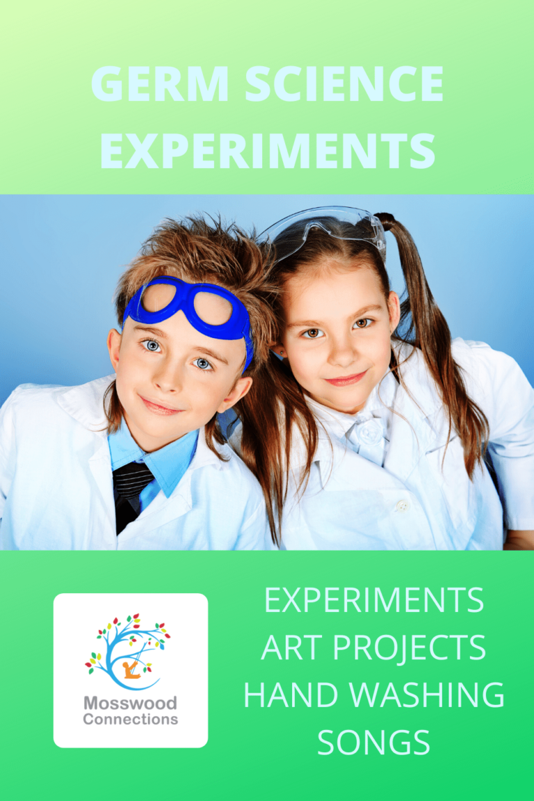 Science Experiments that Teach Students About Germs and Hygiene #mosswoodconnections #pandemic #germs #scienceexperiments #handwashing #artprojects #virusstudy #homeschooling